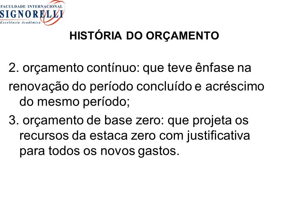HISTÓRIA DO ORÇAMENTO 2.