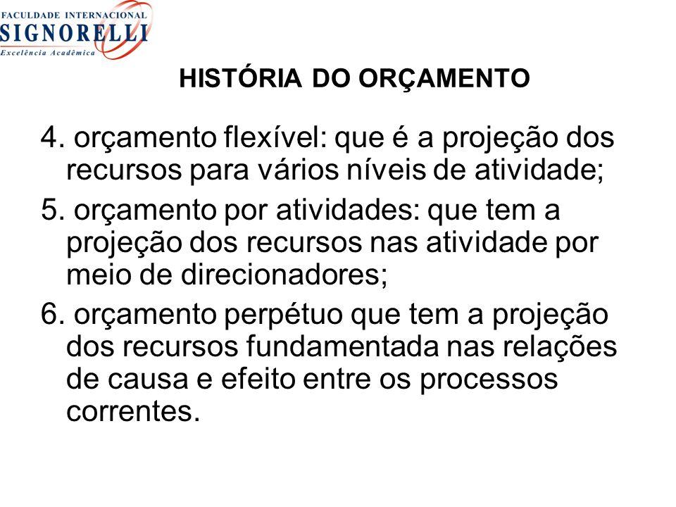 HISTÓRIA DO ORÇAMENTO 4.