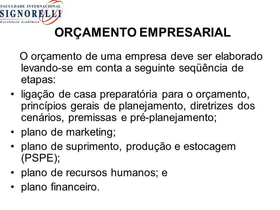ORÇAMENTO EMPRESARIAL O orçamento de uma empresa deve ser elaborado levando-se em conta a seguinte seqüência de etapas: ligação de casa preparatória p