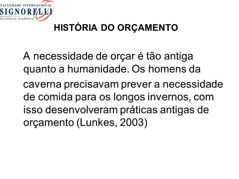 HISTÓRIA DO ORÇAMENTO A necessidade de orçar é tão antiga quanto a humanidade.