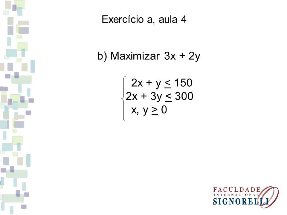 b) Maximizar 3x + 2y 2x + y < 150 2x + 3y < 300 x, y > 0 Exercício a, aula 4