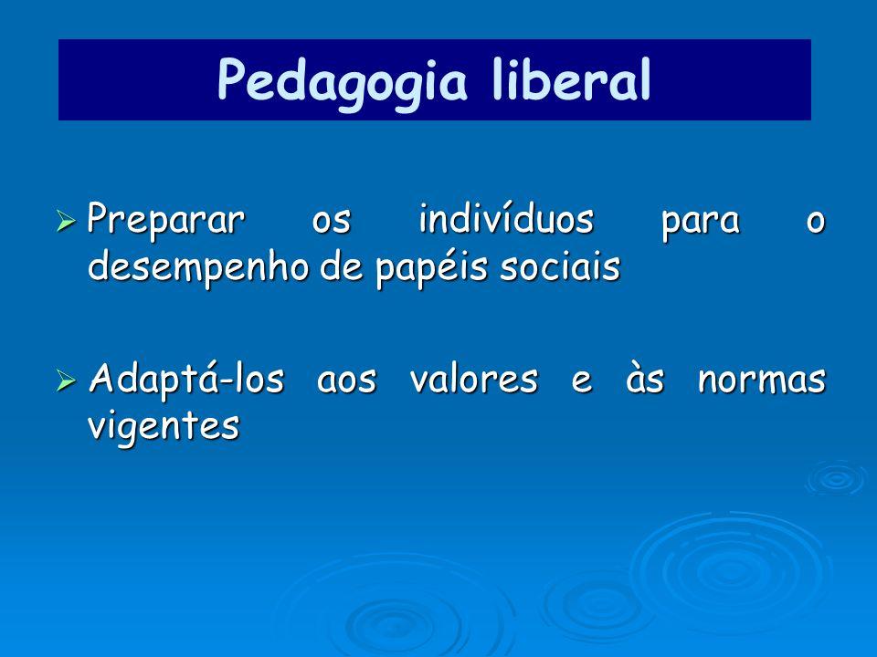 Preparar os indivíduos para o desempenho de papéis sociais Preparar os indivíduos para o desempenho de papéis sociais Adaptá-los aos valores e às normas vigentes Adaptá-los aos valores e às normas vigentes Pedagogia liberal