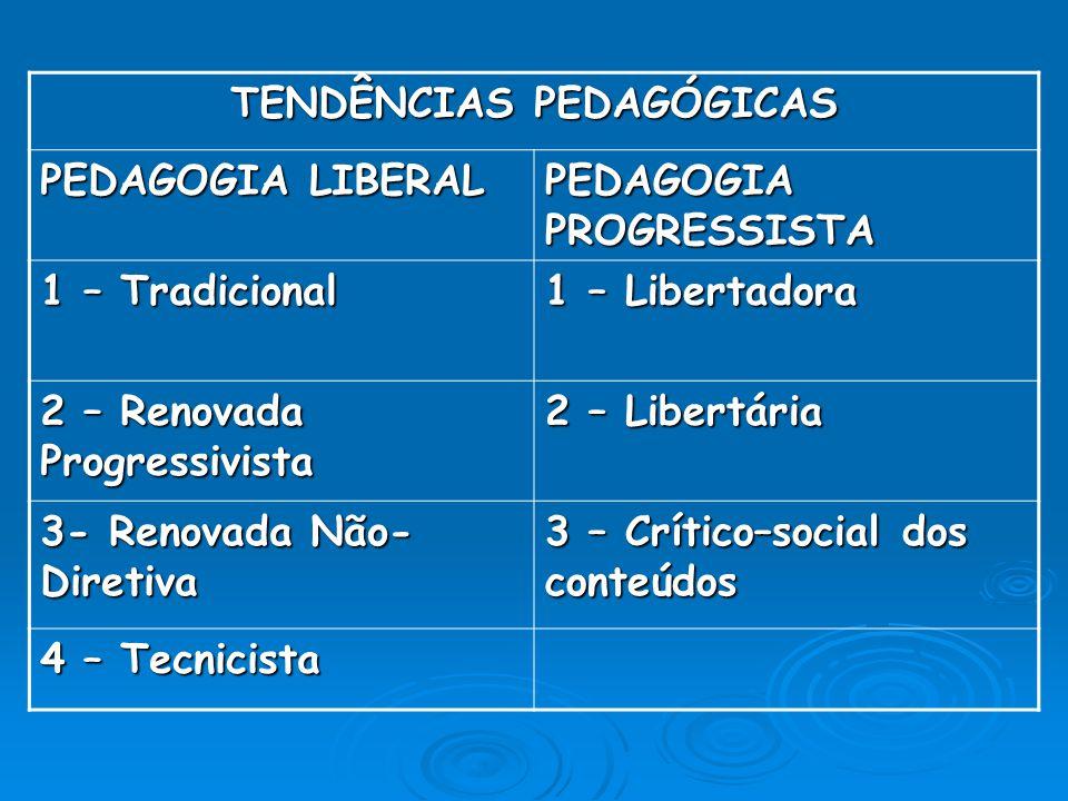 TENDÊNCIAS PEDAGÓGICAS PEDAGOGIA LIBERAL PEDAGOGIA PROGRESSISTA 1 – Tradicional 1 – Libertadora 2 – Renovada Progressivista 2 – Libertária 3- Renovada