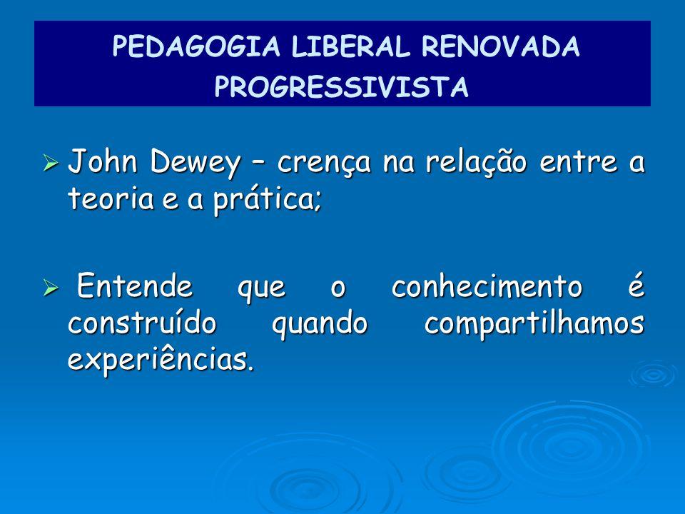John Dewey – crença na relação entre a teoria e a prática; John Dewey – crença na relação entre a teoria e a prática; Entende que o conhecimento é construído quando compartilhamos experiências.