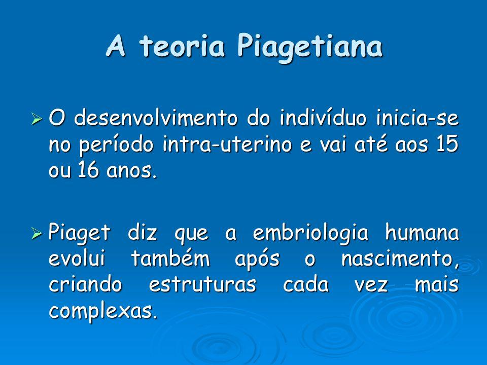 A teoria Piagetiana O desenvolvimento do indivíduo inicia-se no período intra-uterino e vai até aos 15 ou 16 anos. O desenvolvimento do indivíduo inic