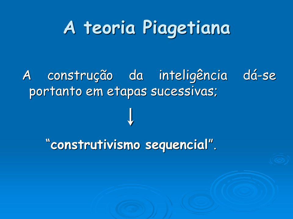 A teoria Piagetiana A construção da inteligência dá-se portanto em etapas sucessivas; A construção da inteligência dá-se portanto em etapas sucessivas; construtivismo sequencial.
