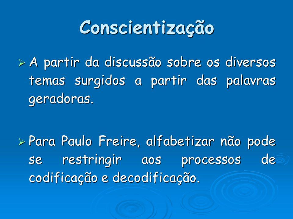 Conscientização A partir da discussão sobre os diversos temas surgidos a partir das palavras geradoras. A partir da discussão sobre os diversos temas