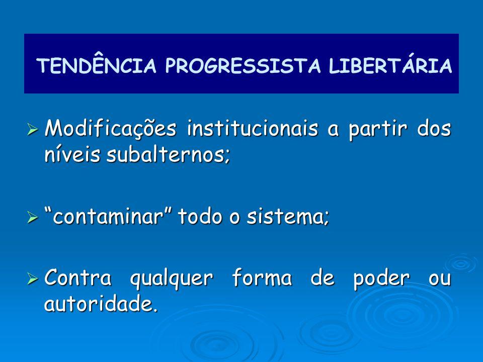 Modificações institucionais a partir dos níveis subalternos; Modificações institucionais a partir dos níveis subalternos; contaminar todo o sistema; contaminar todo o sistema; Contra qualquer forma de poder ou autoridade.