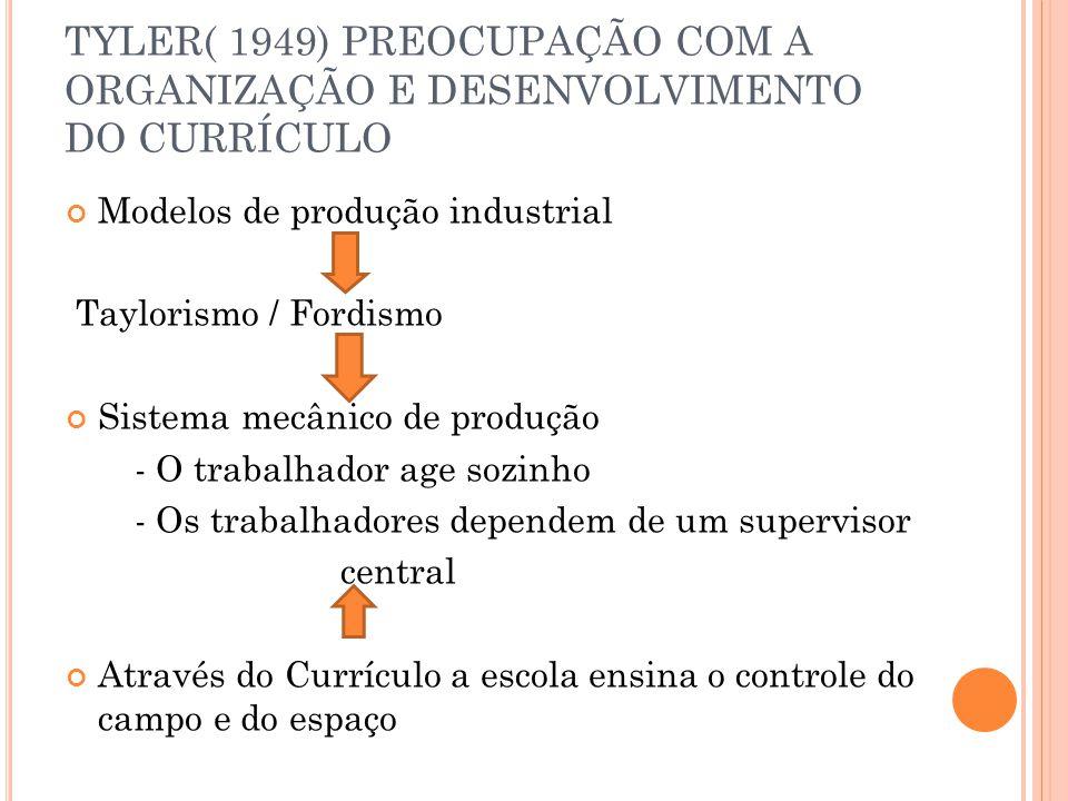 TYLER( 1949) PREOCUPAÇÃO COM A ORGANIZAÇÃO E DESENVOLVIMENTO DO CURRÍCULO Modelos de produção industrial Taylorismo / Fordismo Sistema mecânico de pro