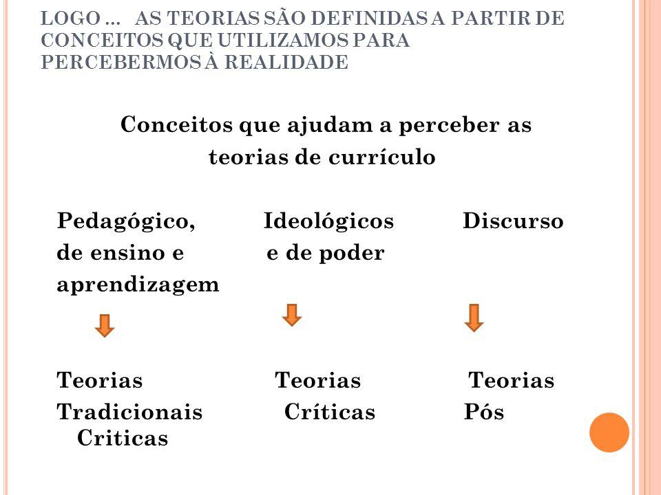 LOGO... AS TEORIAS SÃO DEFINIDAS A PARTIR DE CONCEITOS QUE UTILIZAMOS PARA PERCEBERMOS À REALIDADE Conceitos que ajudam a perceber as teorias de currí
