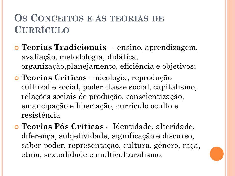 O S C ONCEITOS E AS TEORIAS DE C URRÍCULO Teorias Tradicionais - ensino, aprendizagem, avaliação, metodologia, didática, organização,planejamento, efi