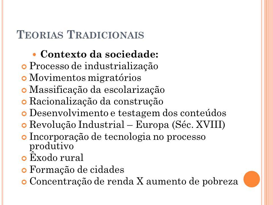 T EORIAS T RADICIONAIS Contexto da sociedade: Processo de industrialização Movimentos migratórios Massificação da escolarização Racionalização da cons