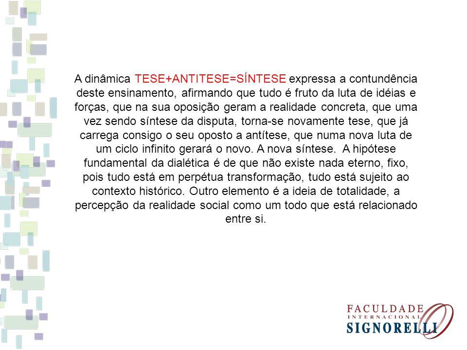 A dinâmica TESE+ANTITESE=SÍNTESE expressa a contundência deste ensinamento, afirmando que tudo é fruto da luta de idéias e forças, que na sua oposição