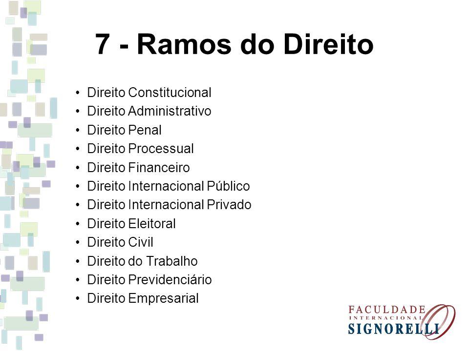 7 - Ramos do Direito Direito Constitucional Direito Administrativo Direito Penal Direito Processual Direito Financeiro Direito Internacional Público D