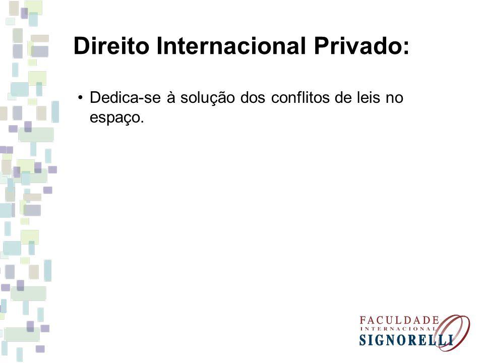 Direito Internacional Privado: Dedica-se à solução dos conflitos de leis no espaço.