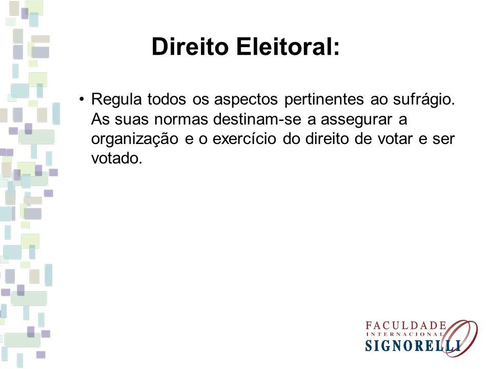 Direito Eleitoral: Regula todos os aspectos pertinentes ao sufrágio. As suas normas destinam-se a assegurar a organização e o exercício do direito de