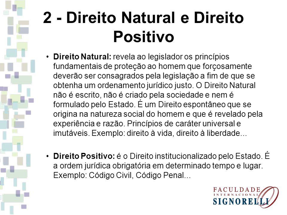 2 - Direito Natural e Direito Positivo Direito Natural: revela ao legislador os princípios fundamentais de proteção ao homem que forçosamente deverão