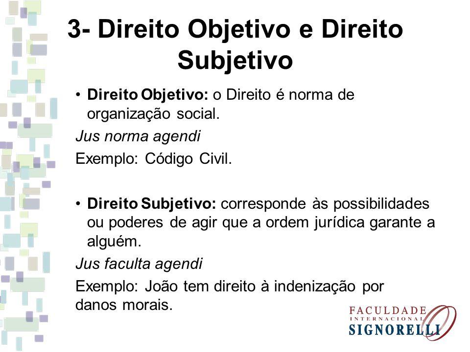 3- Direito Objetivo e Direito Subjetivo Direito Objetivo: o Direito é norma de organização social. Jus norma agendi Exemplo: Código Civil. Direito Sub