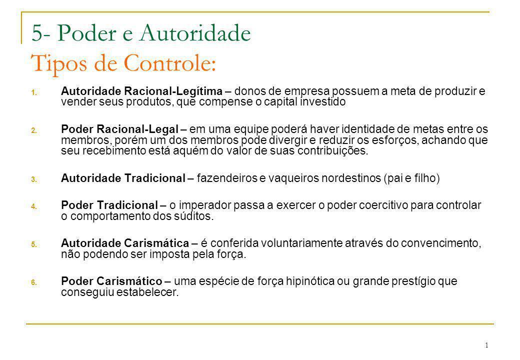 1 5- Poder e Autoridade Tipos de Controle: 1.