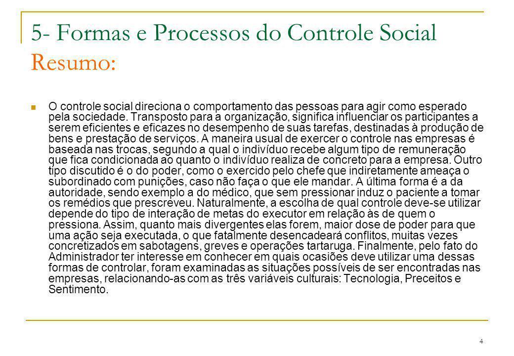 4 5- Formas e Processos do Controle Social Resumo: O controle social direciona o comportamento das pessoas para agir como esperado pela sociedade.