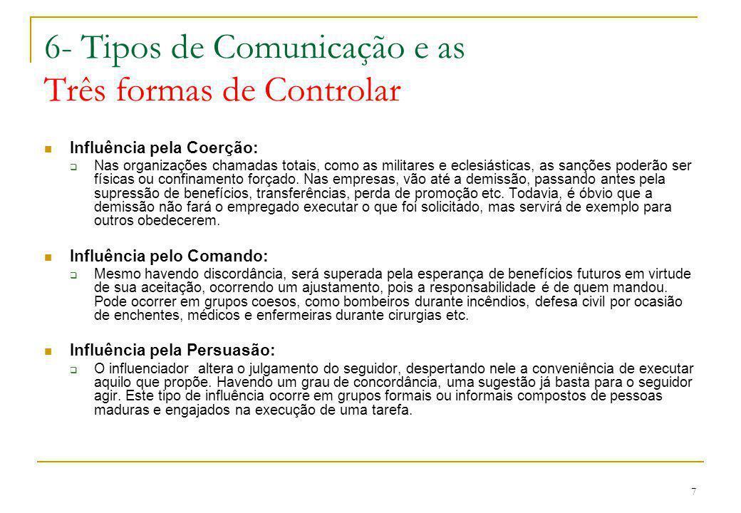 8 6- Influência pela Comunicação e Tipos de Coordenadores - Resumo O exercício do poder é obtido pela coerção, concretizada por meio da comunicação impositiva, com ameaças de sanções: a autoridade é exercida pela comunicação informativa, sem pressionar o executor, e o controle é exercido pelas trocas, por meio da comunicação instrutora na forma de comandos.