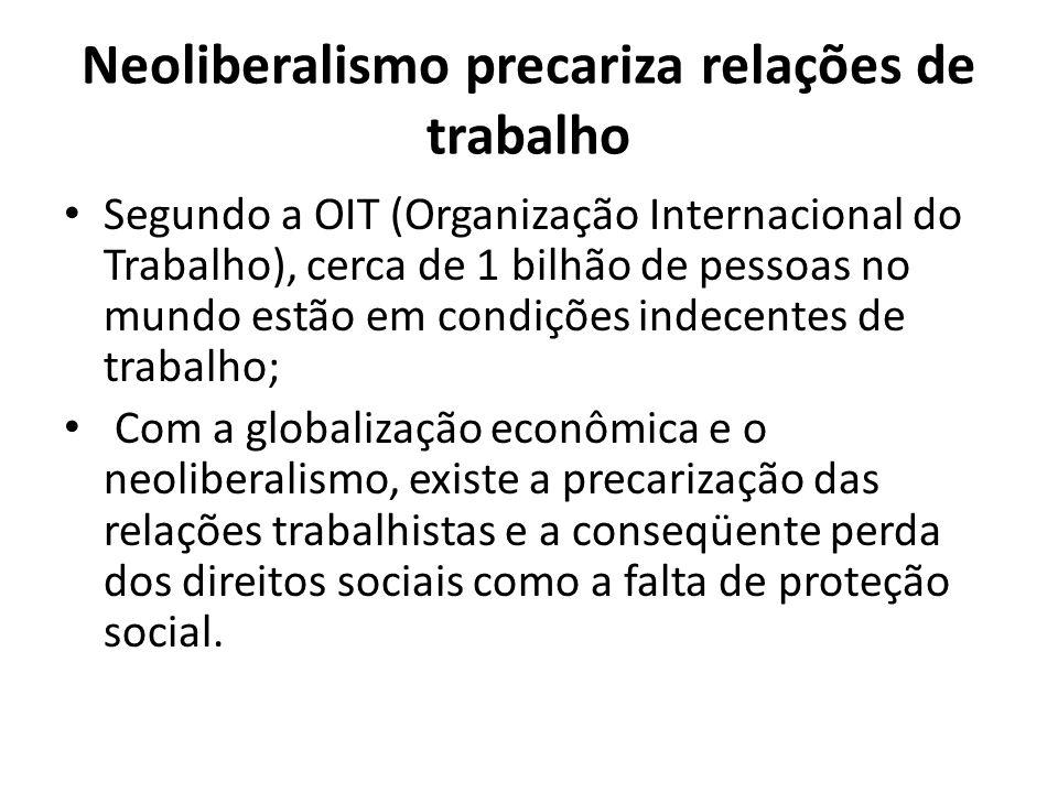 Neoliberalismo precariza relações de trabalho Segundo a OIT (Organização Internacional do Trabalho), cerca de 1 bilhão de pessoas no mundo estão em condições indecentes de trabalho; Com a globalização econômica e o neoliberalismo, existe a precarização das relações trabalhistas e a conseqüente perda dos direitos sociais como a falta de proteção social.