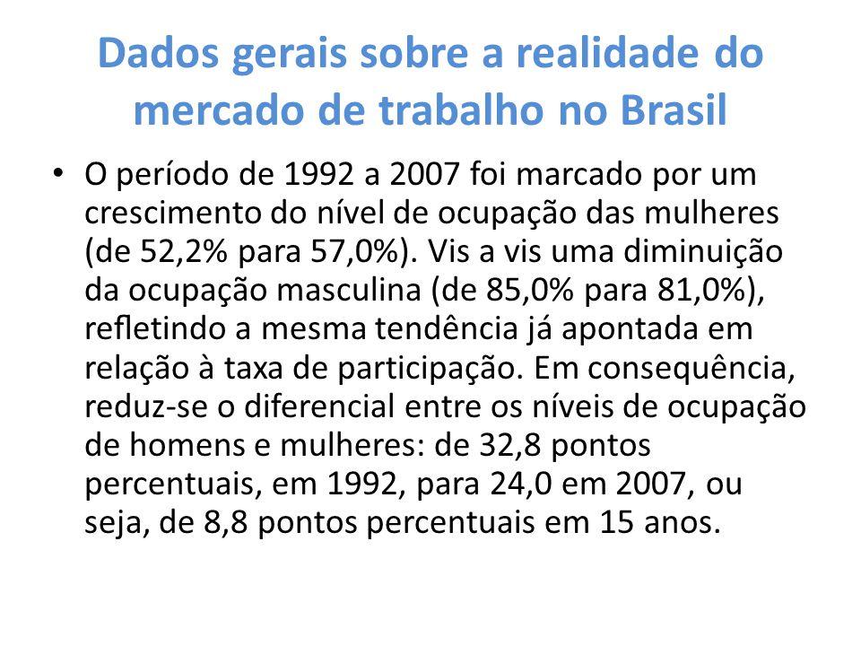 Dados gerais sobre a realidade do mercado de trabalho no Brasil O período de 1992 a 2007 foi marcado por um crescimento do nível de ocupação das mulheres (de 52,2% para 57,0%).