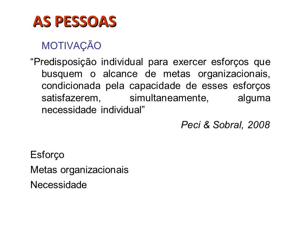 MOTIVAÇÃO Predisposição individual para exercer esforços que busquem o alcance de metas organizacionais, condicionada pela capacidade de esses esforço