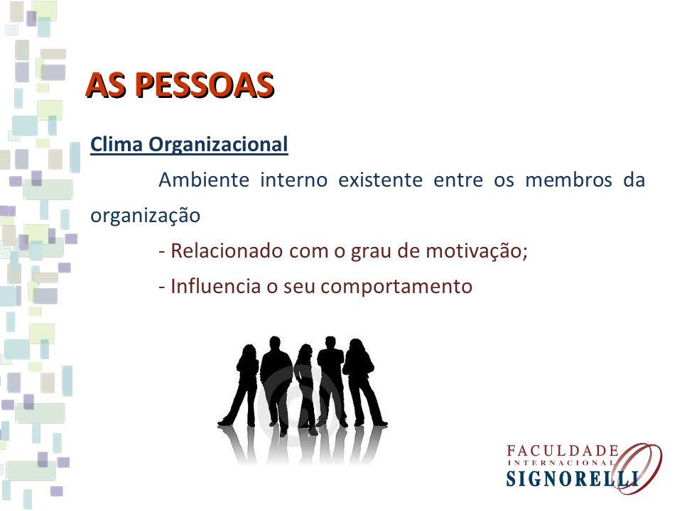 Clima Organizacional Ambiente interno existente entre os membros da organização - Relacionado com o grau de motivação; - Influencia o seu comportament