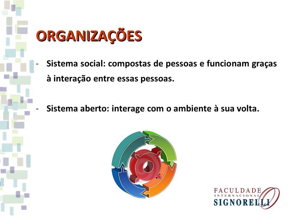 ORGANIZAÇÕES -Sistema social: compostas de pessoas e funcionam graças à interação entre essas pessoas. -Sistema aberto: interage com o ambiente à sua