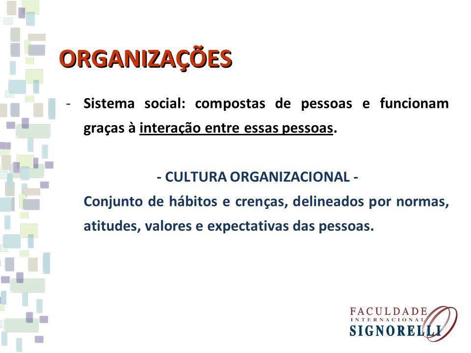 ORGANIZAÇÕES -Sistema social: compostas de pessoas e funcionam graças à interação entre essas pessoas. - CULTURA ORGANIZACIONAL - Conjunto de hábitos