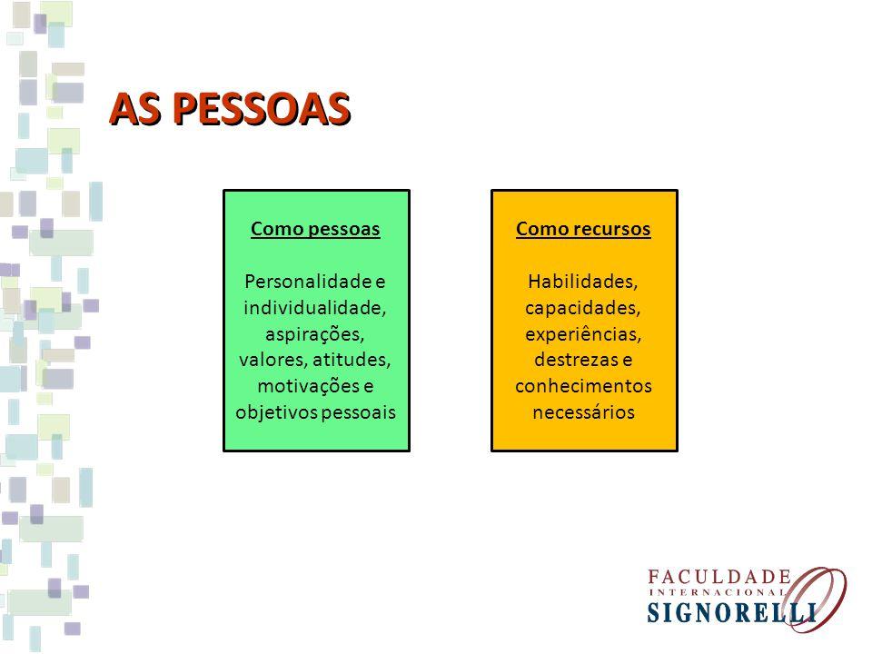 AS PESSOAS Como pessoas Personalidade e individualidade, aspirações, valores, atitudes, motivações e objetivos pessoais Como recursos Habilidades, cap