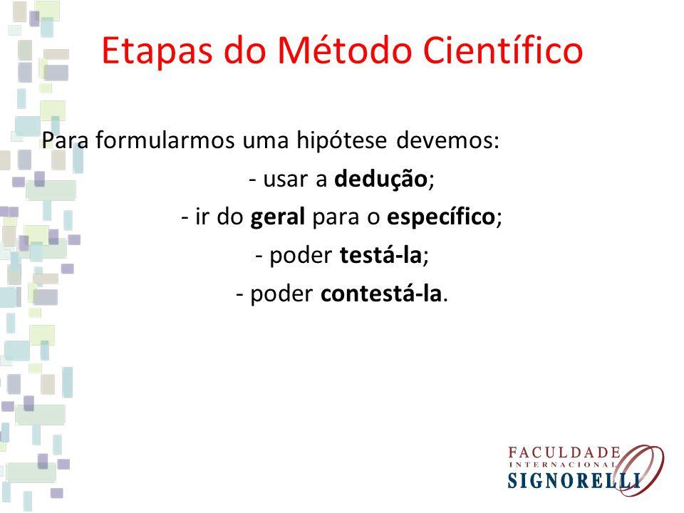 Etapas do Método Científico Para formularmos uma hipótese devemos: - usar a dedução; - ir do geral para o específico; - poder testá-la; - poder contes