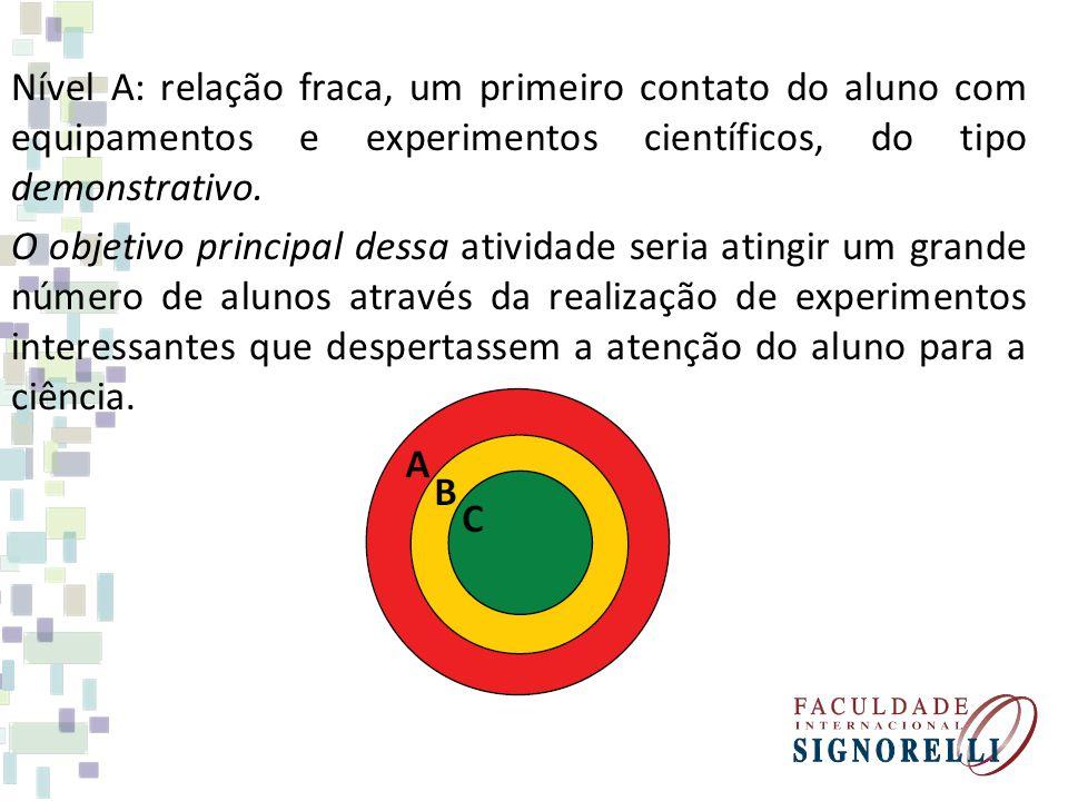 Nível A: relação fraca, um primeiro contato do aluno com equipamentos e experimentos científicos, do tipo demonstrativo. O objetivo principal dessa at
