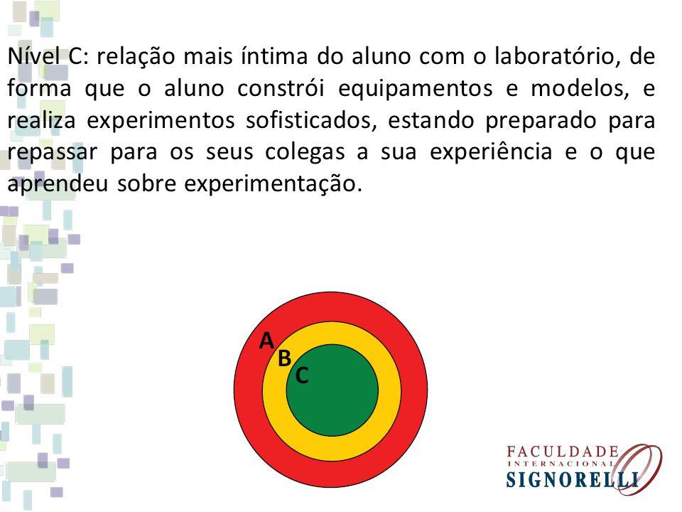 Nível C: relação mais íntima do aluno com o laboratório, de forma que o aluno constrói equipamentos e modelos, e realiza experimentos sofisticados, es