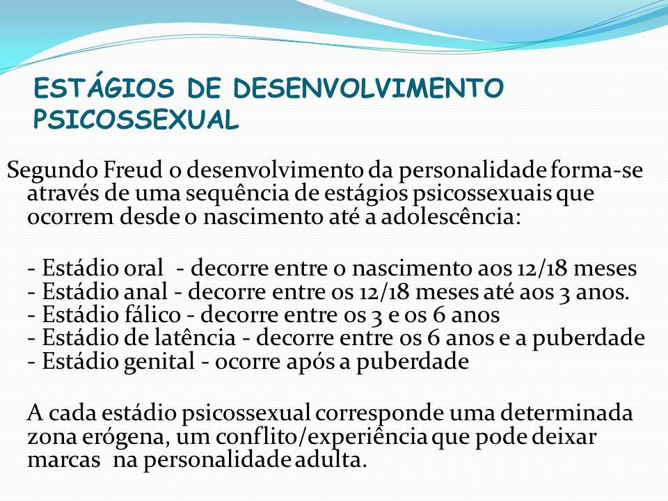 ESTÁGIOS DE DESENVOLVIMENTO PSICOSSEXUAL Segundo Freud o desenvolvimento da personalidade forma-se através de uma sequência de estágios psicossexuais