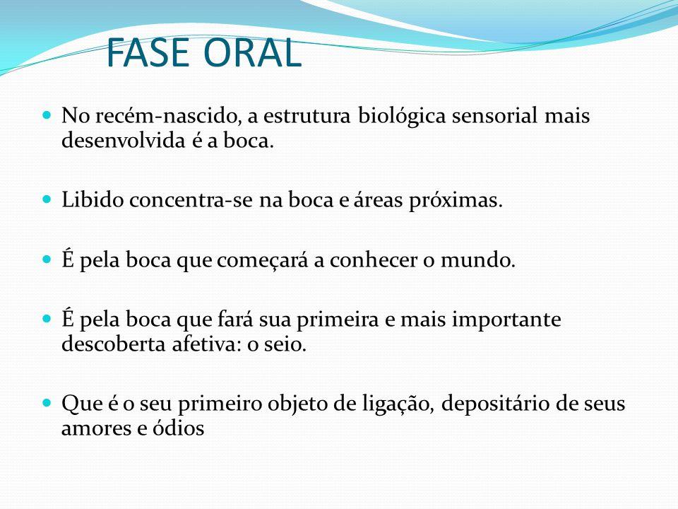 FASE ORAL No recém-nascido, a estrutura biológica sensorial mais desenvolvida é a boca. Libido concentra-se na boca e áreas próximas. É pela boca que
