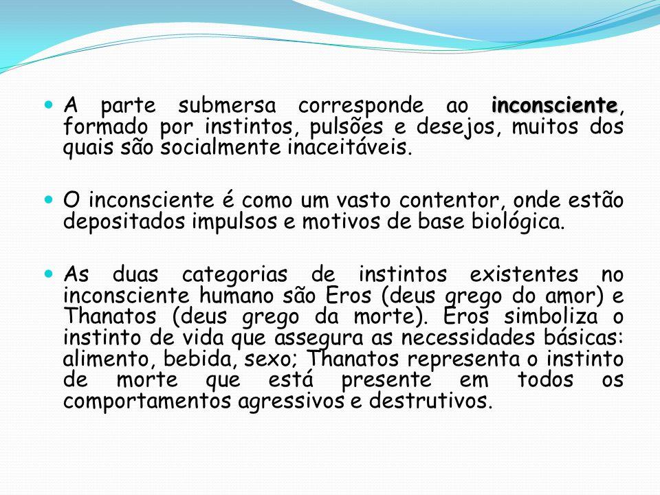 inconsciente A parte submersa corresponde ao inconsciente, formado por instintos, pulsões e desejos, muitos dos quais são socialmente inaceitáveis. O
