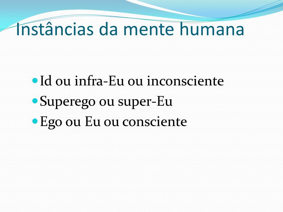 Instâncias da mente humana Id ou infra-Eu ou inconsciente Superego ou super-Eu Ego ou Eu ou consciente