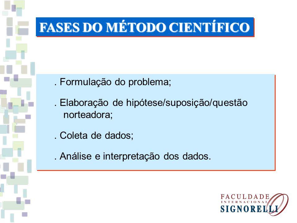 . Formulação do problema;. Elaboração de hipótese/suposição/questão norteadora;. Coleta de dados;. Análise e interpretação dos dados.. Formulação do p