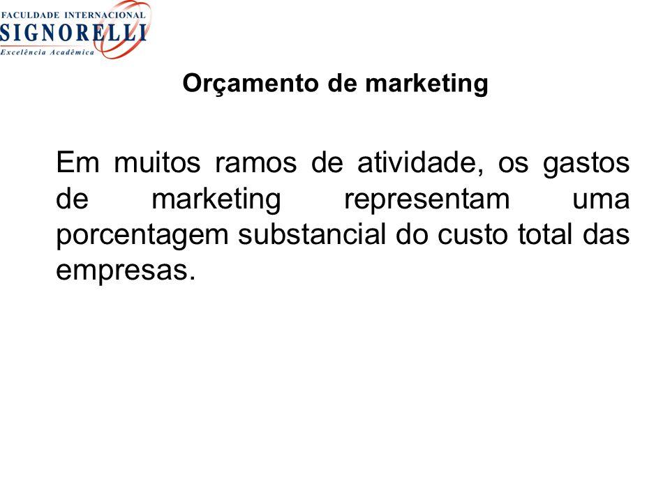 Orçamento de marketing Em muitos ramos de atividade, os gastos de marketing representam uma porcentagem substancial do custo total das empresas.
