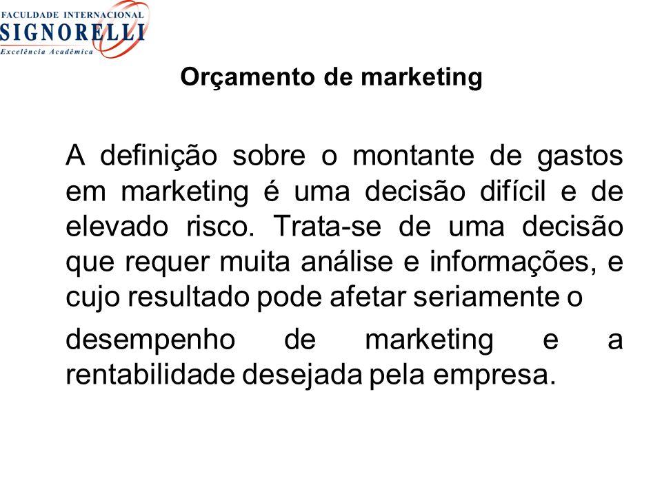 Orçamento de marketing A definição sobre o montante de gastos em marketing é uma decisão difícil e de elevado risco.