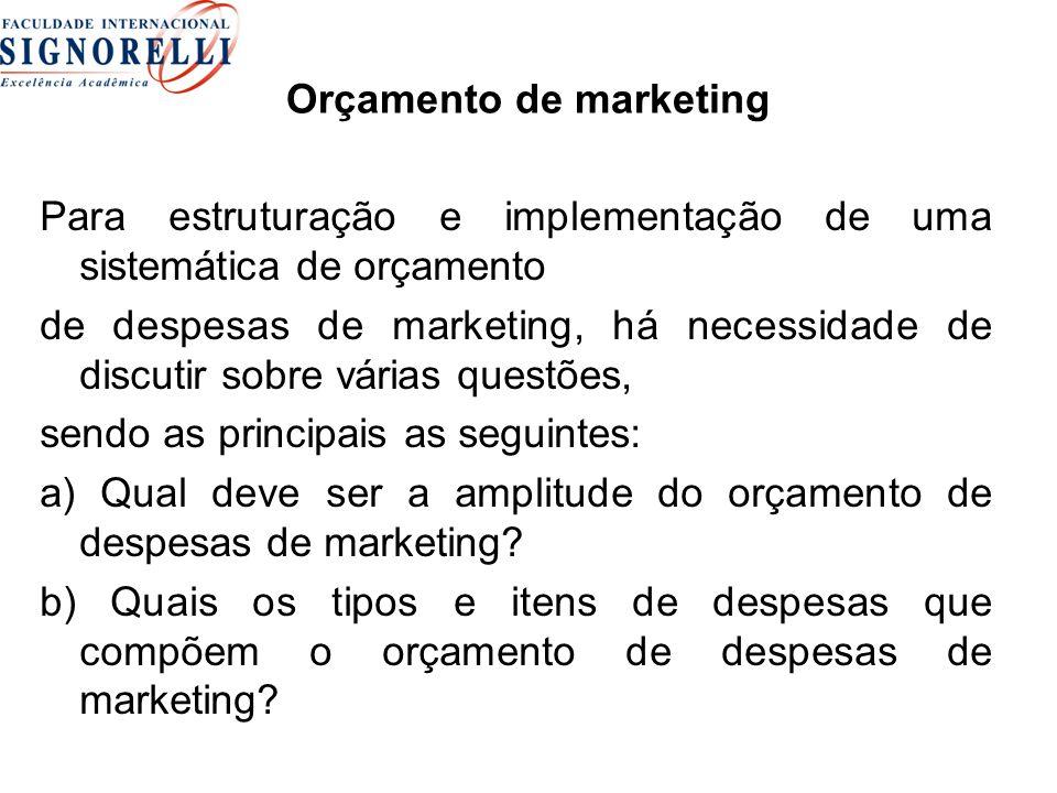 Orçamento de marketing Para estruturação e implementação de uma sistemática de orçamento de despesas de marketing, há necessidade de discutir sobre várias questões, sendo as principais as seguintes: a) Qual deve ser a amplitude do orçamento de despesas de marketing.