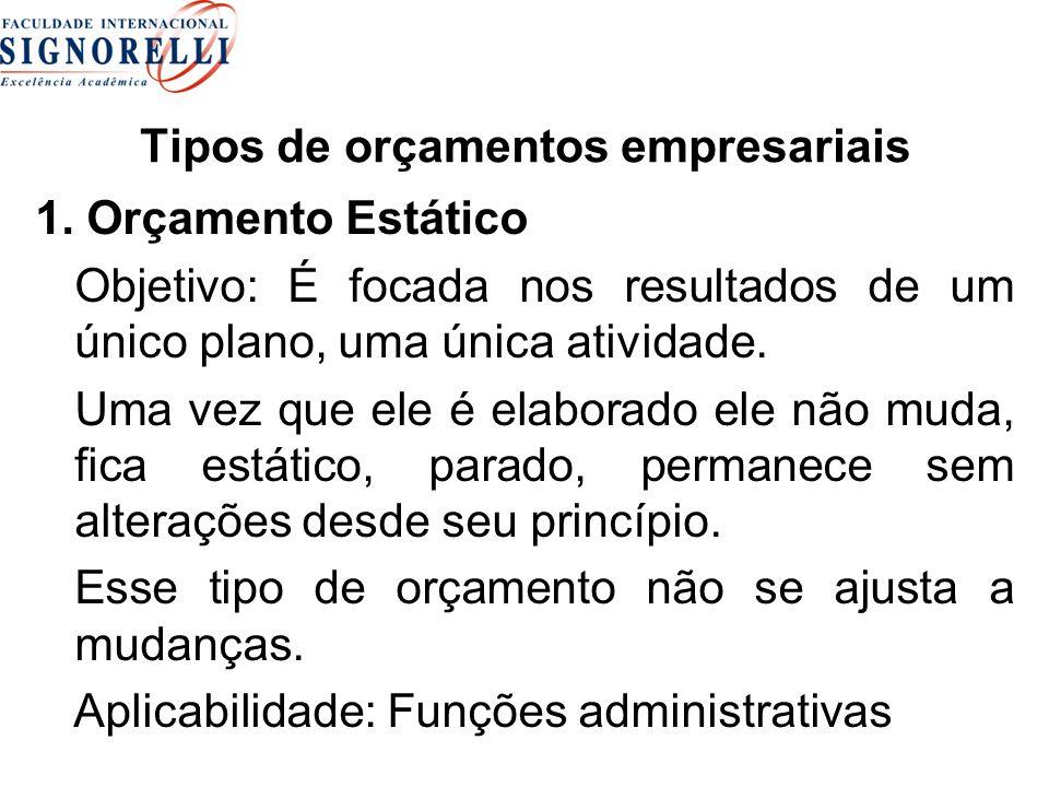 Tipos de orçamentos empresariais 1.