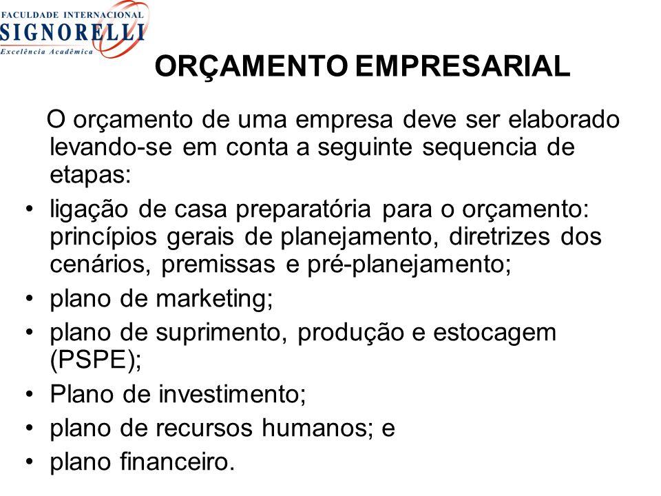 Tipos de orçamentos empresariais 2.