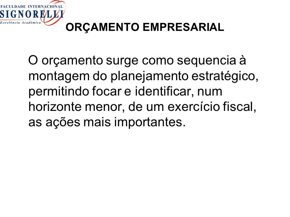 ORÇAMENTO EMPRESARIAL O orçamento surge como sequencia à montagem do planejamento estratégico, permitindo focar e identificar, num horizonte menor, de um exercício fiscal, as ações mais importantes.