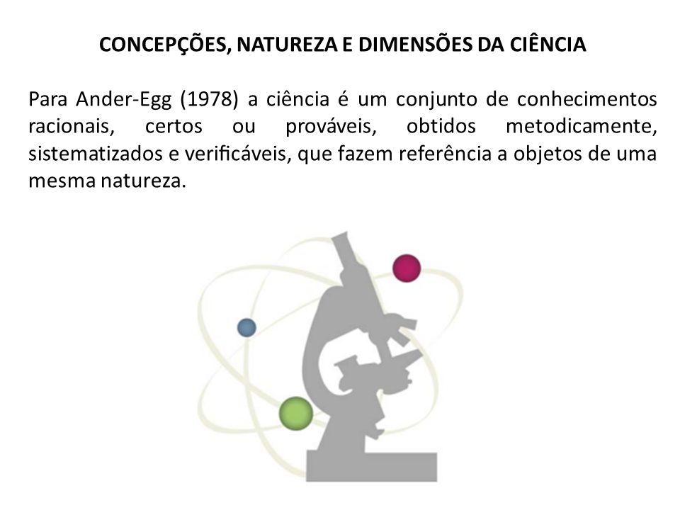 CONCEPÇÕES, NATUREZA E DIMENSÕES DA CIÊNCIA Para Ander-Egg (1978) a ciência é um conjunto de conhecimentos racionais, certos ou prováveis, obtidos met