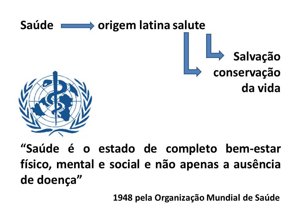 Saúde origem latina salute Salvação conservação da vida Saúde é o estado de completo bem-estar físico, mental e social e não apenas a ausência de doença 1948 pela Organização Mundial de Saúde