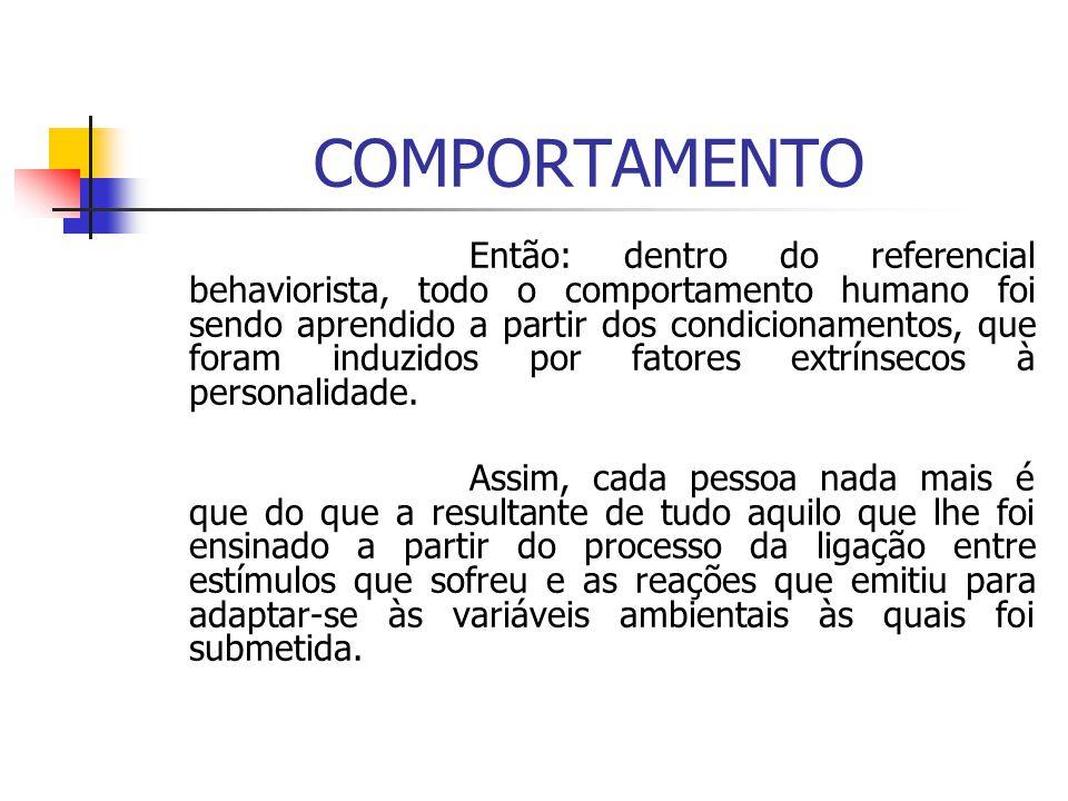 COMPORTAMENTO Então: dentro do referencial behaviorista, todo o comportamento humano foi sendo aprendido a partir dos condicionamentos, que foram indu