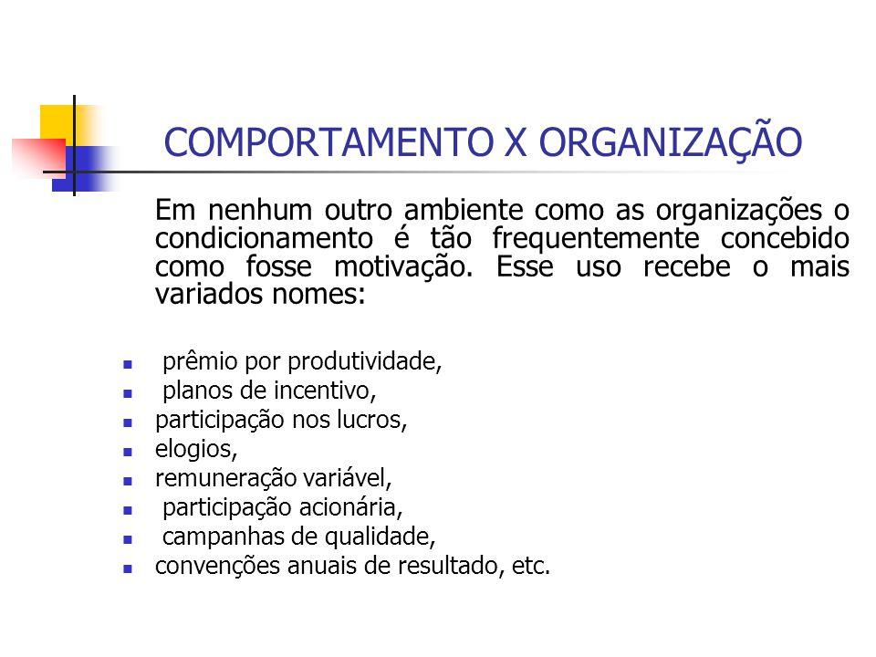 COMPORTAMENTO X ORGANIZAÇÃO Em nenhum outro ambiente como as organizações o condicionamento é tão frequentemente concebido como fosse motivação. Esse